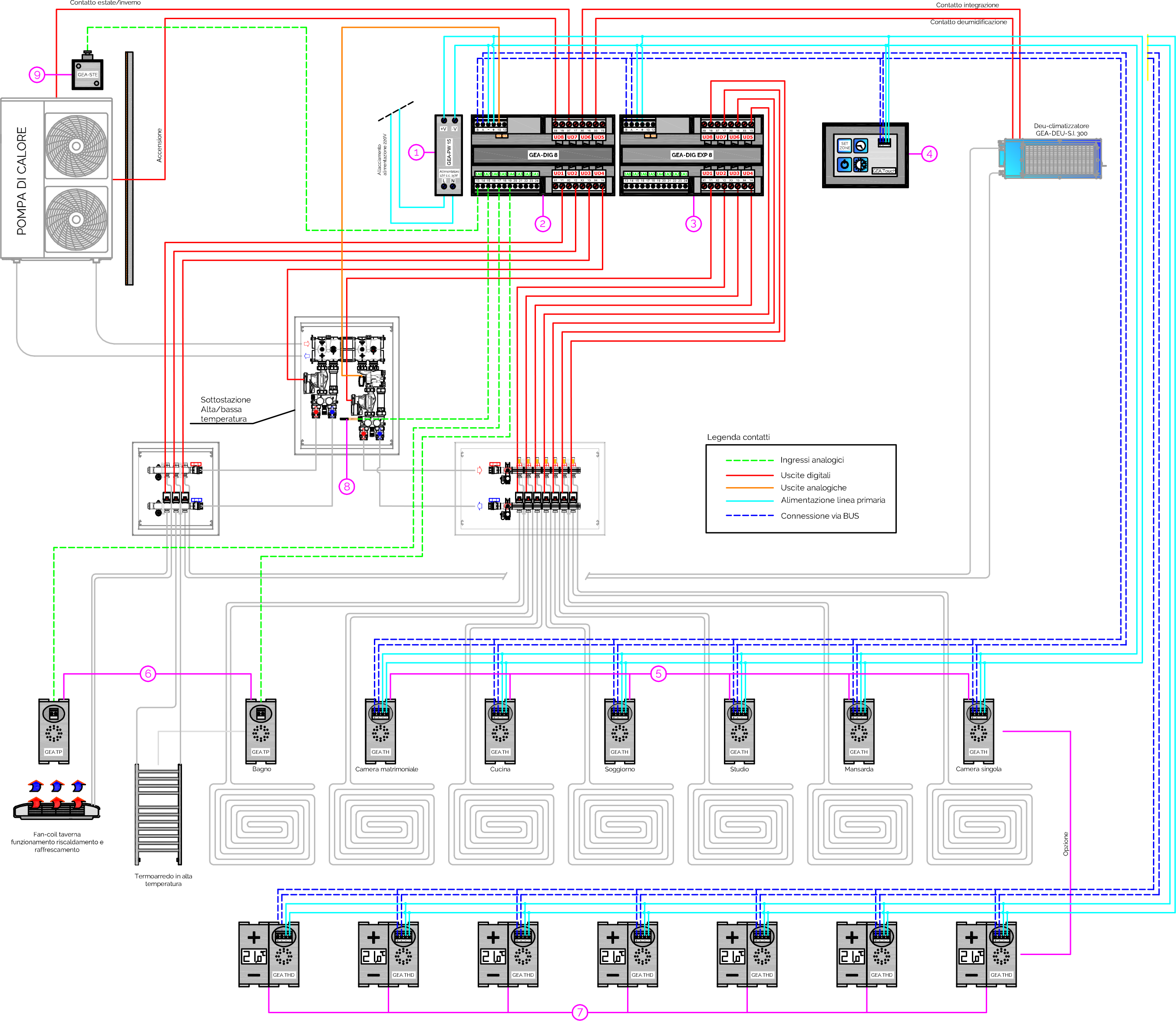 Temperatura Caldaia Impianto A Pavimento impianti raffrescamento | geatherm